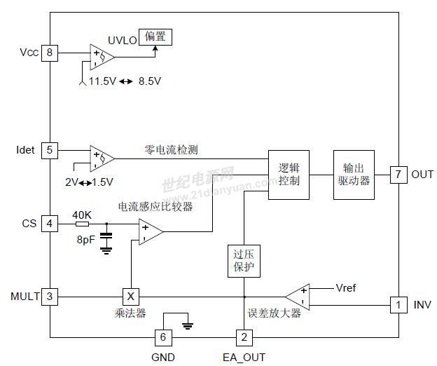 如何求误差放大器反向输入电压值?