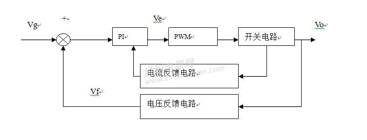 如何对基于uc3844芯片控制的反激电路进行系统建模