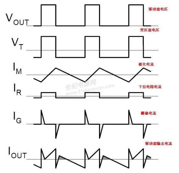 48v 电动车充电器电路请给予分析下