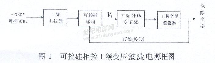 可控硅相控工额变压整流电源