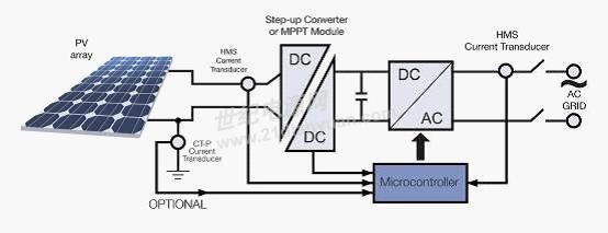 优化现代太阳能装置技术