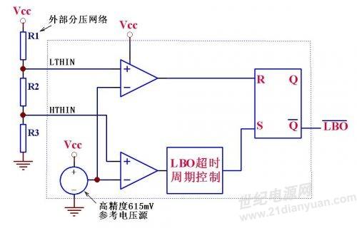 两个比较器,一个rs触发器和其它一些逻辑电路,其大致功能是:vcc电压或