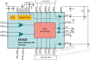 奥地利微电子新型降噪芯片助力原设备生产商提升无线耳机音质