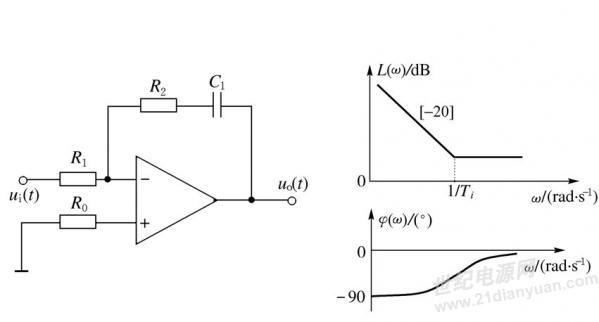 一阶rc积分电路波形图