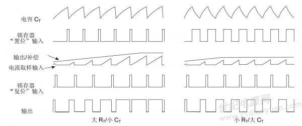 uc3845反激电源,pc817与tl431做的反馈电路无作用