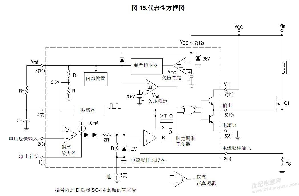 而在uc3844的应用电路中