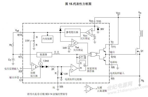 而在uc3844的应用电路中,这个1脚(输出补偿)接的那些电路(光耦,tl431)