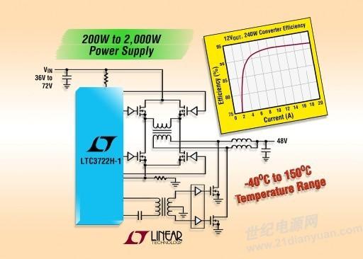 个相位调制的全桥式 dc/dc 控制器,具有自适应或手动零电压开关 (zvs)