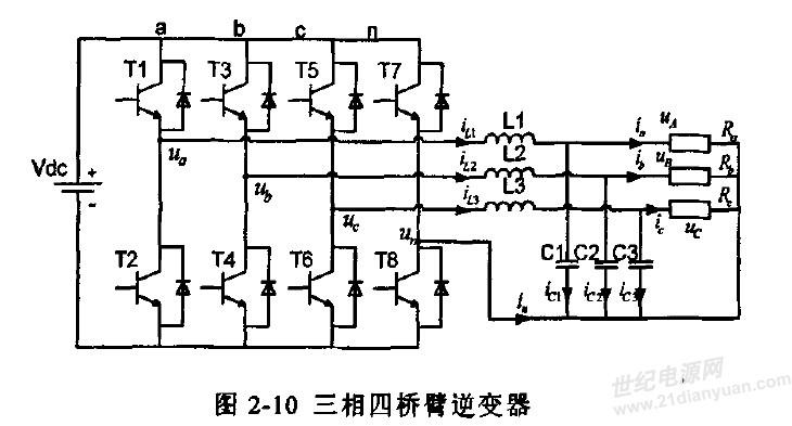 三相全桥的逆变器可以满足100%不平衡,但是要用12个igbt和三个单独的