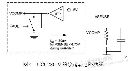 ucc28019做dc升压问题_电源论坛_世纪电源网
