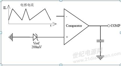 闭环buck电路系统框图