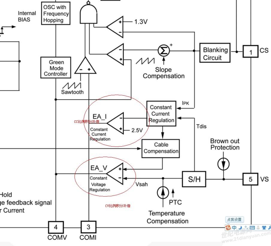 的确是经典的次级恒压恒流(CCCV)电路,这个电路的基本原理也比较简单,首先由U2产生一个参考基准,这个基准作为恒压恒流点的设定。 一,恒压控制器:U1A与C7、C8、R8及R11组成了恒压控制II型补偿网络(即增强型比例积分器,C8的存在保证了输出电压的输出服从设定值,C7的存在主要是为了补偿输出电容的Esr零点,降低高频噪声); 二,恒流控制器:U1B与C12、R17、R24及R25组成了恒流控制II型补偿网络(及比例积分器,C12的存在保证了输出电流【RS1上的压降】服从设定值); 三,恒压恒流切换