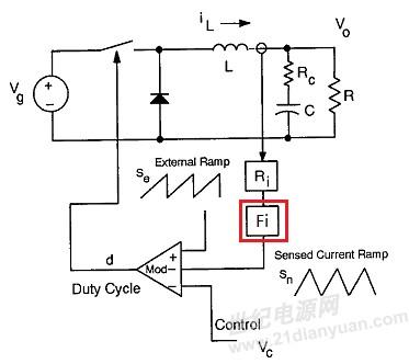 峰值电流模式控制buck电路小信号分析