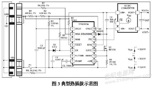 栅极开始转换,并让电流进入电路板,而在此期间,vds随ids增加而下降.