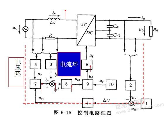 端电流波形跟踪交流输入正弦波形,从而把功率因数提高到 -PFC电图片